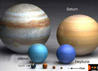 Jupiter - comparative size with other planets